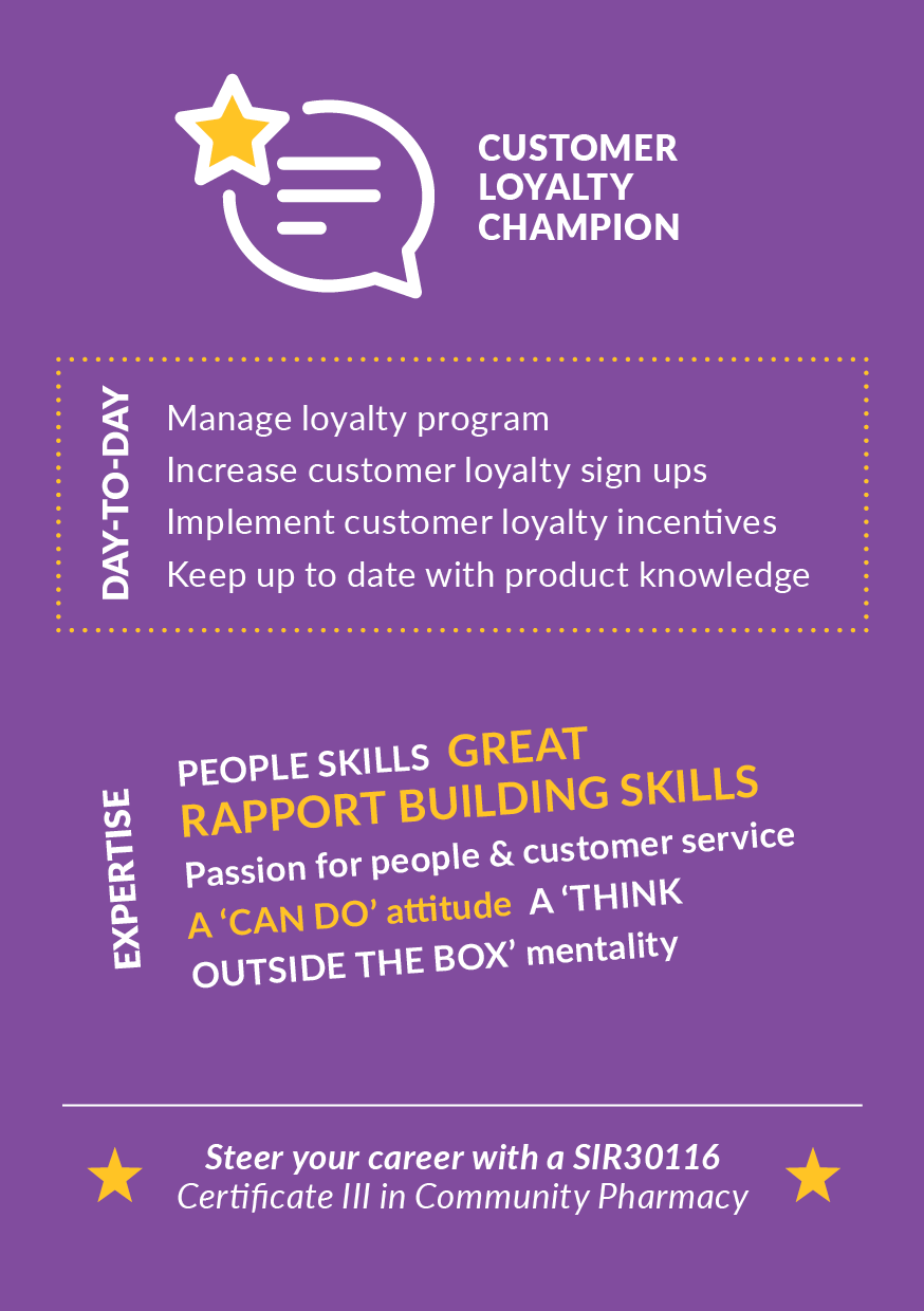 Customer Loyalty Champion