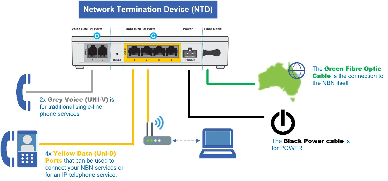 NBN guide image 5
